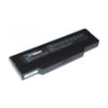 Аккумуляторы для ноутбуковFujitsu 1420m/Black/11,1V/6600mAh/9Cells