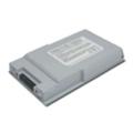 Аккумуляторы для ноутбуковFujitsu T4010/11,1V/4400mAh/6Cells
