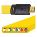 Кабели HDMI, DVI, VGA WireWorld Chroma 5 HDMI 0.5m