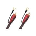 Аудио- и видео кабелиAudioQuest Irish Red 3 м