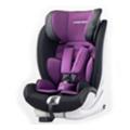Детские автокреслаCaretero Volante Fix Purple