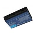 Аккумуляторы для ноутбуковPowerPlant NB00000145