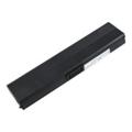 Аккумуляторы для ноутбуковPowerPlant NB00000004