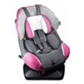 Детские автокреслаRenolux 360 Comfort (разные цвета)