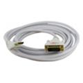 Кабели HDMI, DVI, VGAUltralink HDMI-DVI-1m
