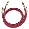 Аудио- и видео кабелиOehlbach 2047 NF 214