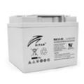 Аккумуляторы для ИБПRitar AGM RA12-40